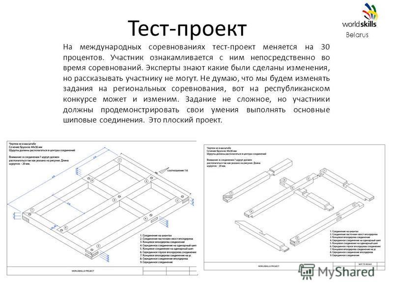 Тест-проект Belarus На международных соревнованиях тест-проект меняется на 30 процентов. Участник ознакамливается с ним непосредственно во время соревнований. Эксперты знают какие были сделаны изменения, но рассказывать участнику не могут. Не думаю,