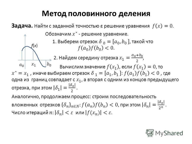 Метод половинного деления f(x)f(x)