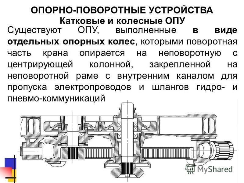 Катковые и колесные ОПУ ОПОРНО-ПОВОРОТНЫЕ УСТРОЙСТВА Существуют ОПУ, выполненные в виде отдельных опорных колес, которыми поворотная часть крана опирается на неповоротную с центрирующей колонной, закрепленной на неповоротной раме с внутренним каналом
