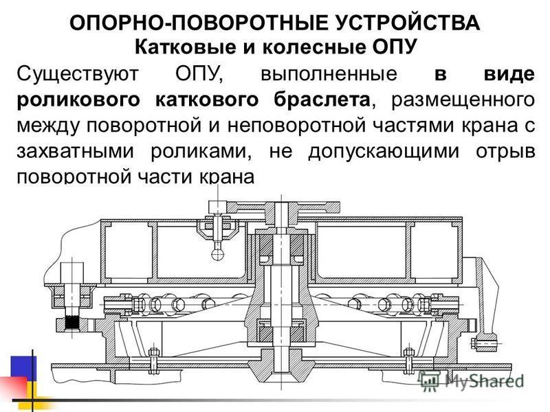 Катковые и колесные ОПУ ОПОРНО-ПОВОРОТНЫЕ УСТРОЙСТВА Существуют ОПУ, выполненные в виде роликового каткового браслета, размещенного между поворотной и неповоротной частями крана с захватными роликами, не допускающими отрыв поворотной части крана
