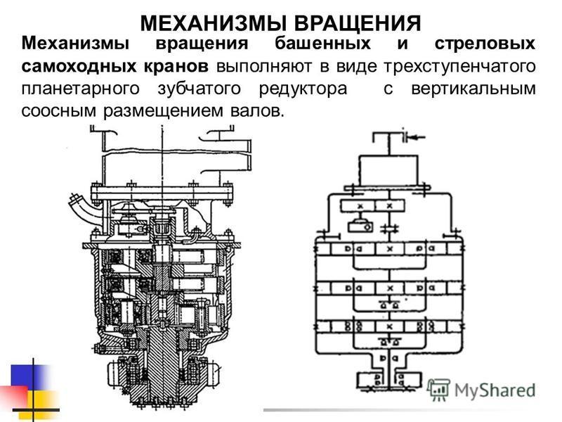 МЕХАНИЗМЫ ВРАЩЕНИЯ Механизмы вращения башенных и стреловых самоходных кранов выполняют в виде трехступенчатого планетарного зубчатого редуктора с вертикальным соосным размещением валов.