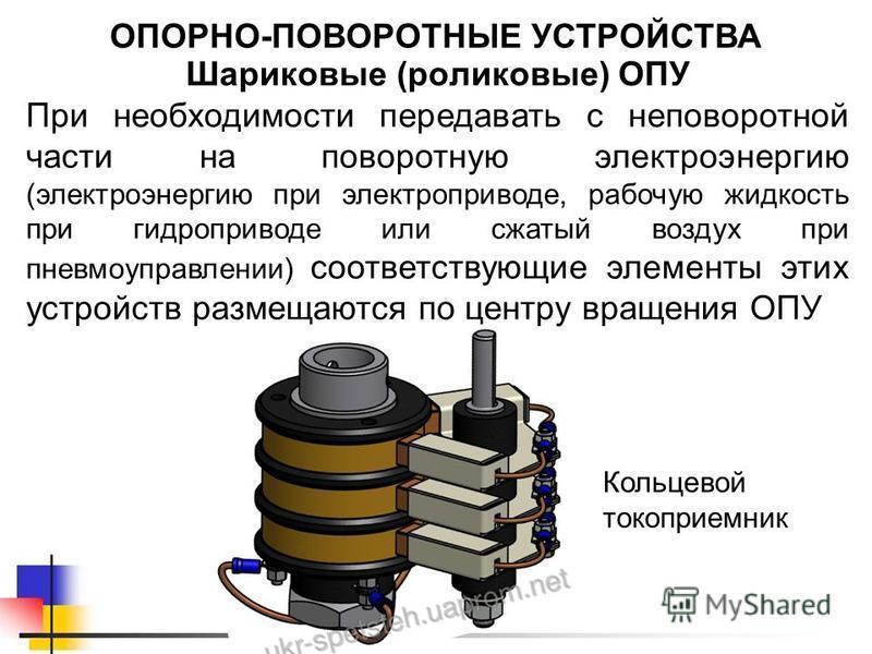 Шариковые (роликовые) ОПУ ОПОРНО-ПОВОРОТНЫЕ УСТРОЙСТВА При необходимости передавать с неповоротной части на поворотную электроэнергию (электроэнергию при электроприводе, рабочую жидкость при гидроприводе или сжатый воздух при пневмо управлении) соотв