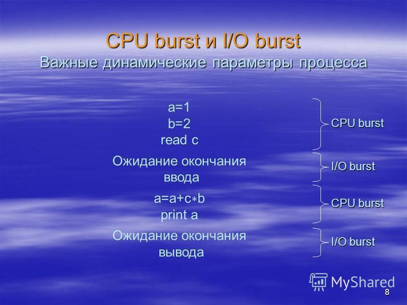 8 CPU burst и I/O burst Важные динамические параметры процесса a=1 b=2 read c Ожидание окончания ввода a=a+c b print a Ожидание окончания вывода CPU burst I/O burst