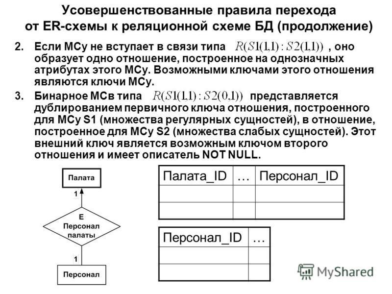 Усовершенствованные правила перехода от ER-схемы к реляционной схеме БД (продолжение) 2. Если МСу не вступает в связи типа, оно образует одно отношение, построенное на однозначных атрибутах этого МСу. Возможными ключами этого отношения являются ключи