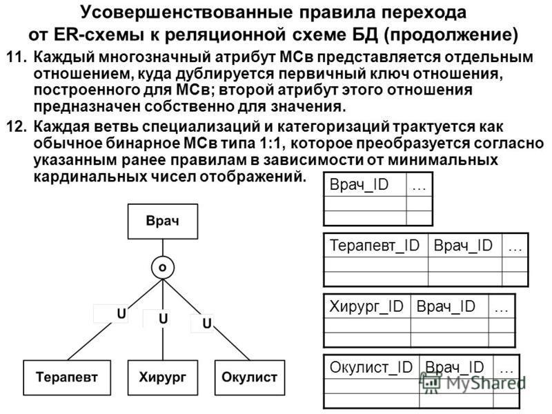 Усовершенствованные правила перехода от ER-схемы к реляционной схеме БД (продолжение) 11. Каждый многозначный атрибут МСв представляется отдельным отношением, куда дублируется первичный ключ отношения, построенного для МСв; второй атрибут этого отнош