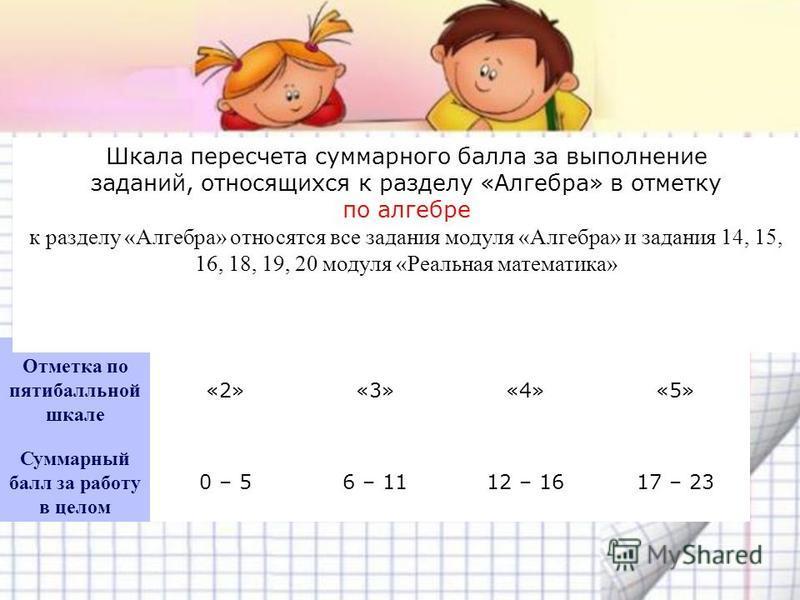 Отметка по пятибалльной шкале «2»«3»«4»«5» Суммарный балл за работу в целом 0 – 56 – 1112 – 1617 – 23 Шкала пересчета суммарного балла за выполнение заданий, относящихся к разделу «Алгебра» в отметку по алгебре к разделу «Алгебра» относятся все задан