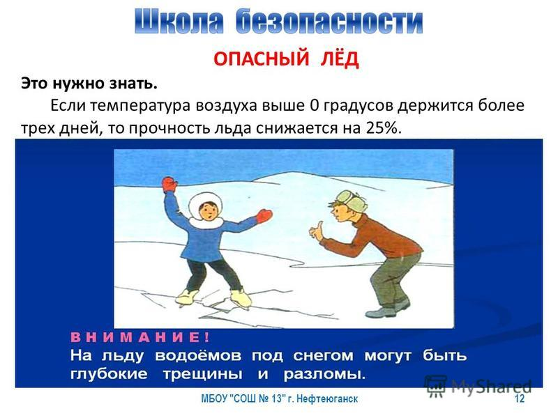 МБОУ СОШ 13 г. Нефтеюганск 12 ОПАСНЫЙ ЛЁД Это нужно знать. Если температура воздуха выше 0 градусов держится более трех дней, то прочность льда снижается на 25%.