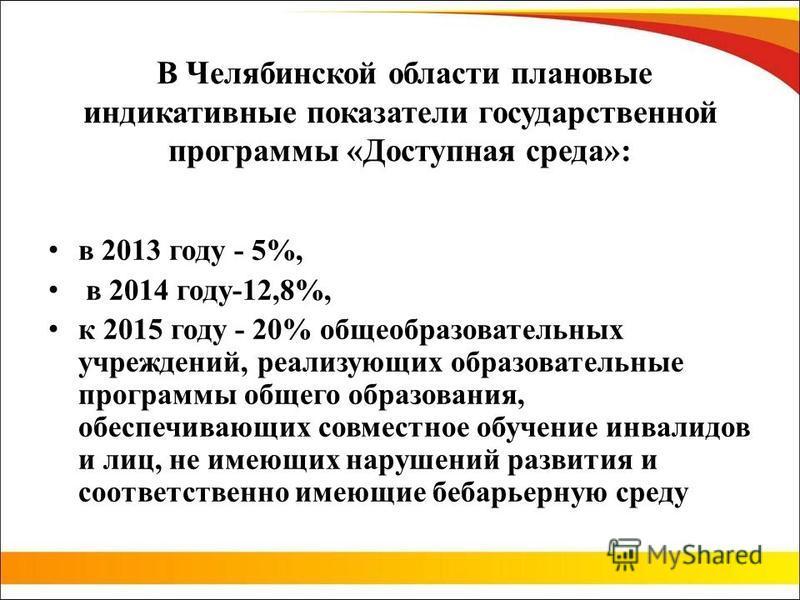 В Челябинской области плановые индикативные показатели государственной программы «Доступная среда»: в 2013 году - 5%, в 2014 году-12,8%, к 2015 году - 20% общеобразовательных учреждений, реализующих образовательные программы общего образования, обесп