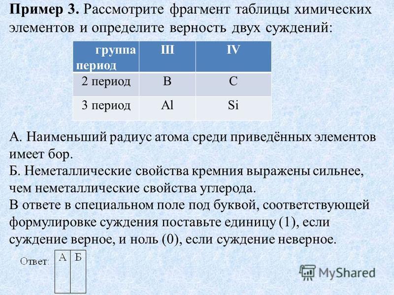 Пример 3. Рассмотрите фрагмент таблицы химических элементов и определите верность двух суждений: А. Наименьший радиус атома среди приведённых элементов имеет бор. Б. Неметаллические свойства кремния выражены сильнее, чем неметаллические свойства угле
