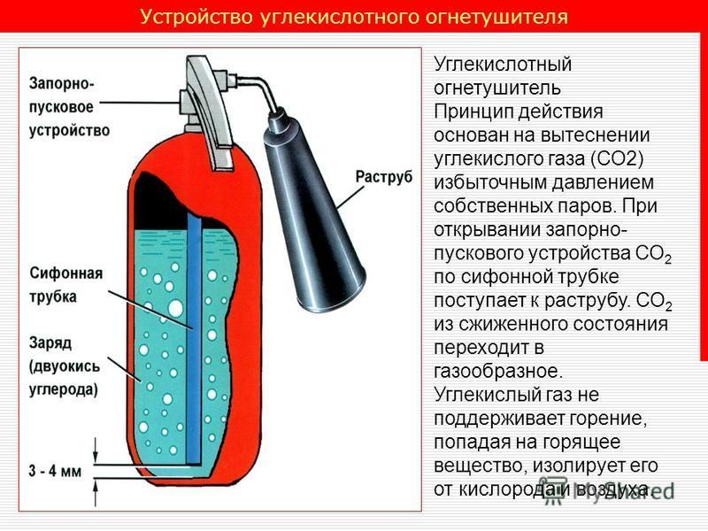 Устройство углекислотного огнетушителя Углекислотный огнетушитель Принцип действия основан на вытеснении углекислого газа (СО2) избыточным давлением собственных паров. При открывании запорно- пускового устройства СО 2 по сифонной трубке поступает к р