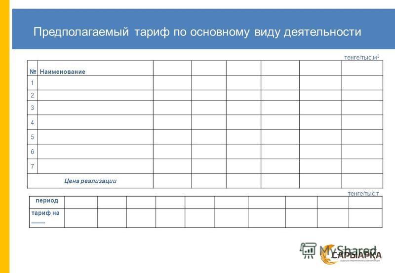 Предполагаемый тариф по основному виду деятельности Наименование 1 2 3 4 5 6 7 Цена реализации период тариф на ____ тенге/тыс.м 3 тенге/тыс.т