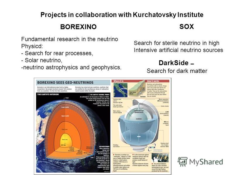 BOREXINO SOX DarkSide – Search for dark matter Fundamental research in the neutrino Physicd: - Search for rear processes, - Solar neutrino, -neutrino astrophysics and geophysics, Search for sterile neutrino in high Intensive artificial neutrino sourc