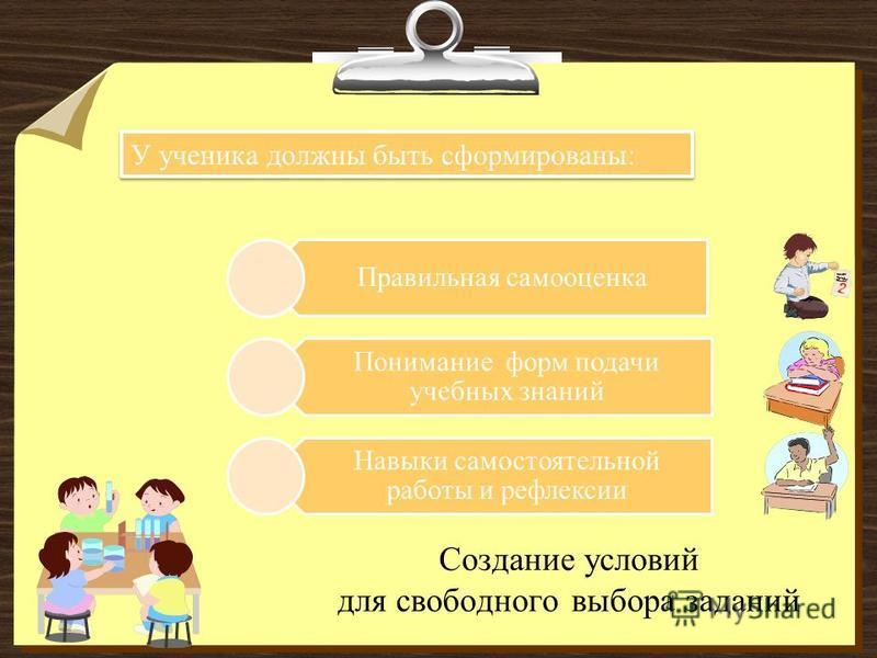 Создание условий для свободного выбора заданий Правильная самооценка Понимание форм подачи учебных знаний Навыки самостоятельной работы и рефлексии У ученика должны быть сформированы: