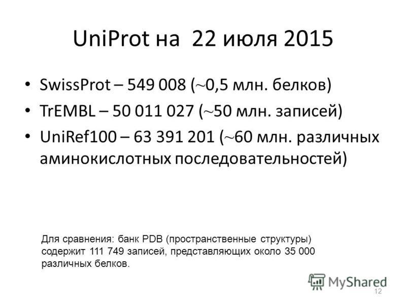 UniProt на 22 июля 2015 SwissProt – 549 008 ( ~ 0,5 млн. белков) TrEMBL – 50 011 027 ( ~ 50 млн. записей) UniRef100 – 63 391 201 ( ~ 60 млн. различных аминокислотных последовательностей) 12 Для сравнения: банк PDB (пространственные структуры) содержи