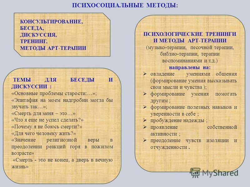 ПСИХОСОЦИАЛЬНЫЕ МЕТОДЫ: КОНСУЛЬТИРОВАНИЕ, БЕСЕДА, ДИСКУССИЯ, ТРЕНИНГ, МЕТОДЫ АРТ-ТЕРАПИИ ПСИХОЛОГИЧЕСКИЕ ТРЕНИНГИ И МЕТОДЫ АРТ-ТЕРАПИИ (музыко-терапии, песочной терапии, библио-терапии, терапии воспоминаниями и т.д.) направлены на: овладение умениями
