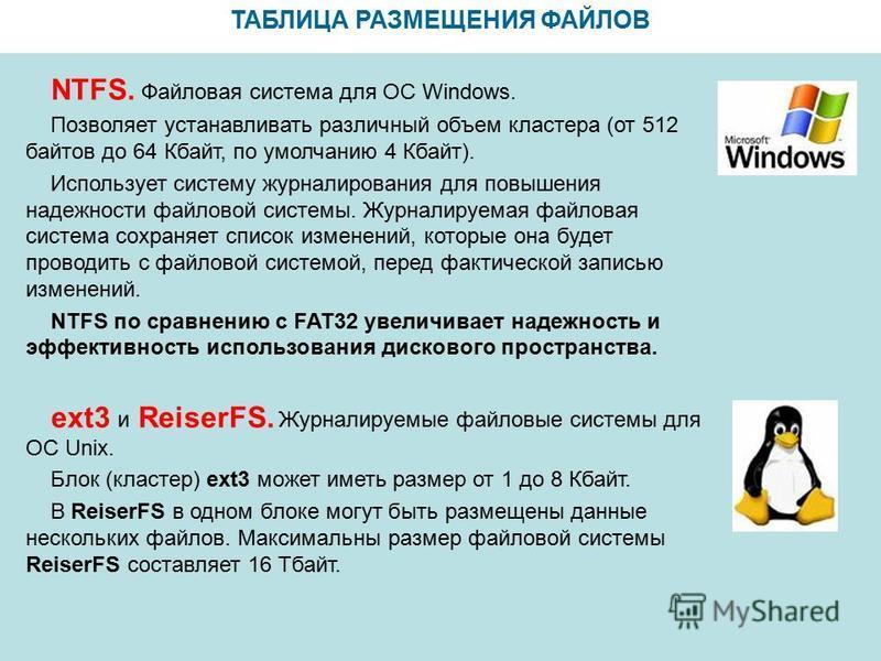 ТАБЛИЦА РАЗМЕЩЕНИЯ ФАЙЛОВ NTFS. Файловая система для ОС Windows. Позволяет устанавливать различный объем кластера (от 512 байтов до 64 Кбайт, по умолчанию 4 Кбайт). Использует систему журналирования для повышения надежности файловой системы. Журналир