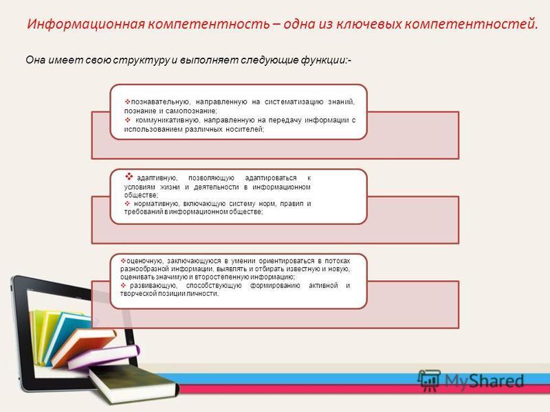 Информационная компетентность – одна из ключевых компетентностей. Она имеет свою структуру и выполняет следующие функции:- познавательную, направленную на систематизацию знаний, познание и самопознание; коммуникативную, направленную на передачу инфор