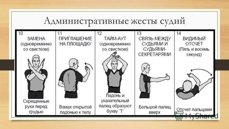 Административные жесты судий