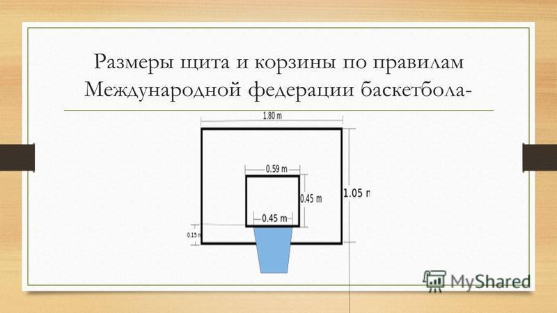 Размеры щита и корзины по правилам Международной федерации баскетбола-