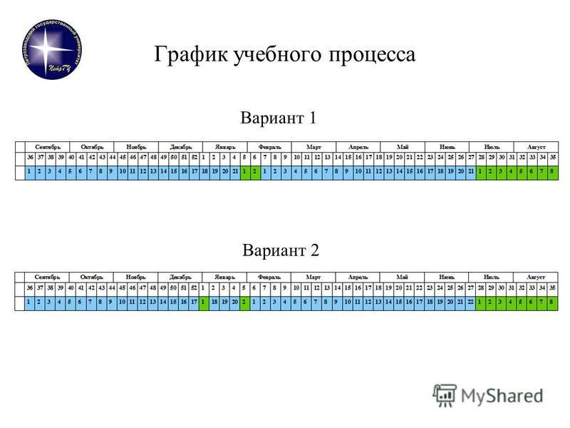 График учебного процесса Вариант 1 Вариант 2