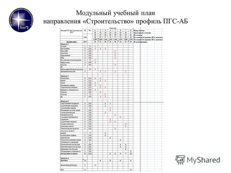 Модульный учебный план направления «Строительство» профиль ПГС-АБ