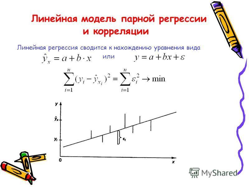 Линейная модель парной регрессии и корреляции Линейная регрессия сводится к нахождению уравнения вида или