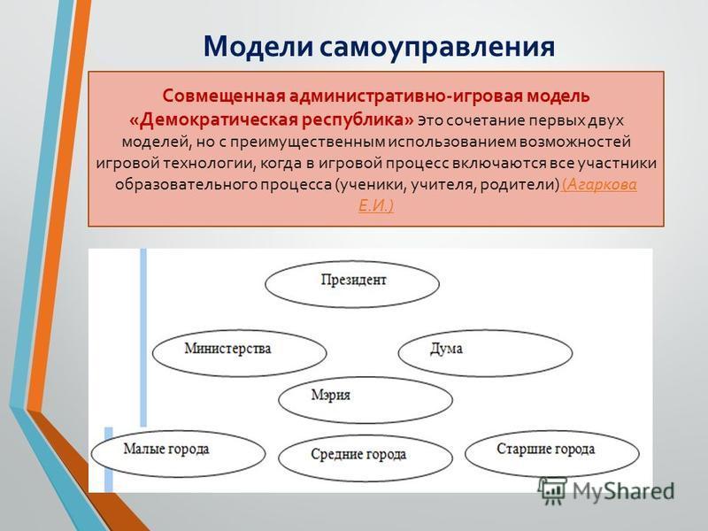 Модели самоуправления Совмещенная административно-игровая модель «Демократическая республика» э то сочетание первых двух моделей, но с преимущественным использованием возможностей игровой технологии, когда в игровой процесс включаются все участники о