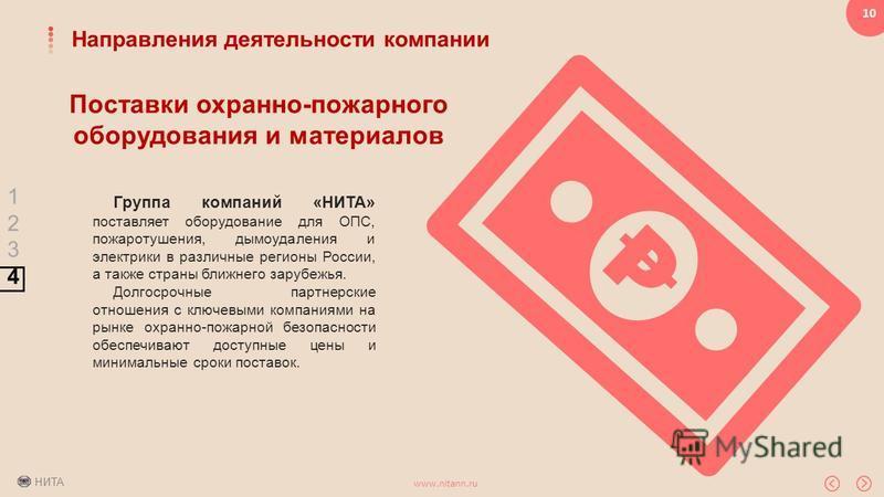 www.nitann.ru 10 НИТА Направления деятельности компании Поставки охранно-пожарного оборудования и материалов Группа компаний «НИТА» поставляет оборудование для ОПС, пожаротушения, дымоудаления и электрики в различные регионы России, а также страны бл