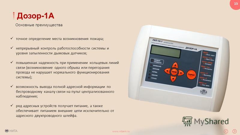 НИТА www.nitann.ru 15 точное определение места возникновения пожара; непрерывный контроль работоспособности системы и уровня запыленности дымовых датчиков; повышенная надежность при применении кольцевых линий связи (возникновение одного обрыва или пе