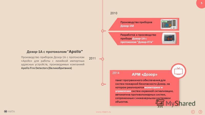 www.nitann.ru 5 НИТА 2010 Дозор-1А с протоколом