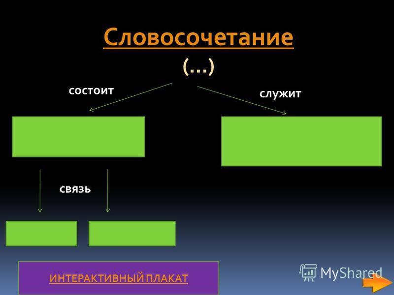 Словосочетание (…) связь состоит служит ИНТЕРАКТИВНЫЙ ПЛАКАТ