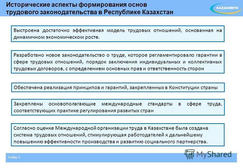 Слайд 2 Исторические аспекты формирования основ трудового законодательства в Республике Казахстан Выстроена достаточно эффективная модель трудовых отношений, основанная на динамичном экономическом росте. Разработано новое законодательство о труде, ко