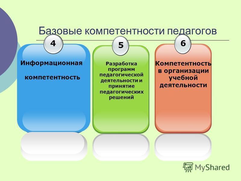 Базовые компетентности педагогов 4 Информационная компетентность 5 Разработка программ педагогической деятельности и принятие педагогических решений 6 Компетентность в организации учебной деятельности