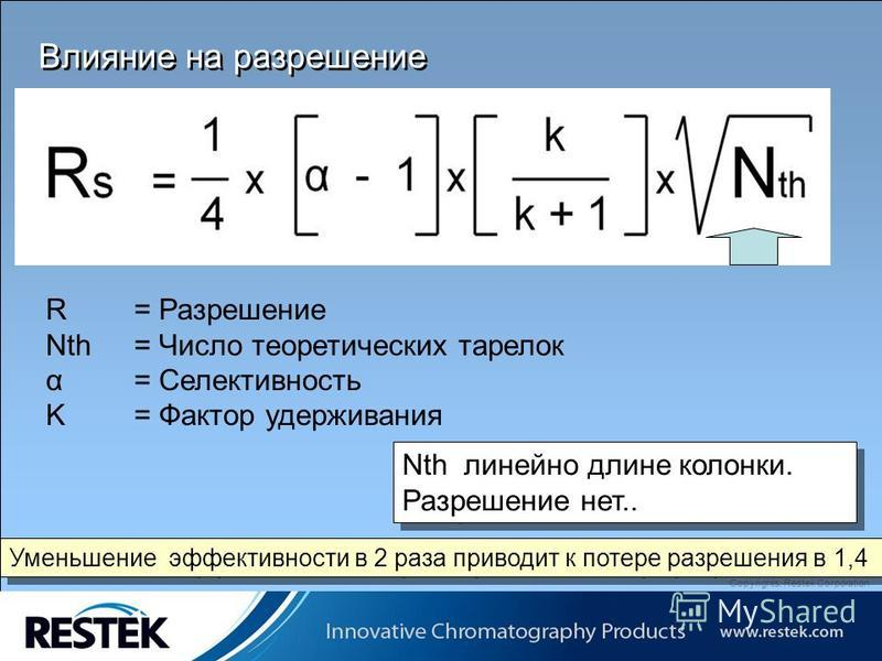 Copyrights: Restek Corporation Влияние на разрешение A factor 2 lower efficiency means only a factor 1.4 lower resolution.. Уменьшение эффективности в 2 раза приводит к потере разрешения в 1,4 R = Разрешение Nth= Число теоретических тарелок α = Селек