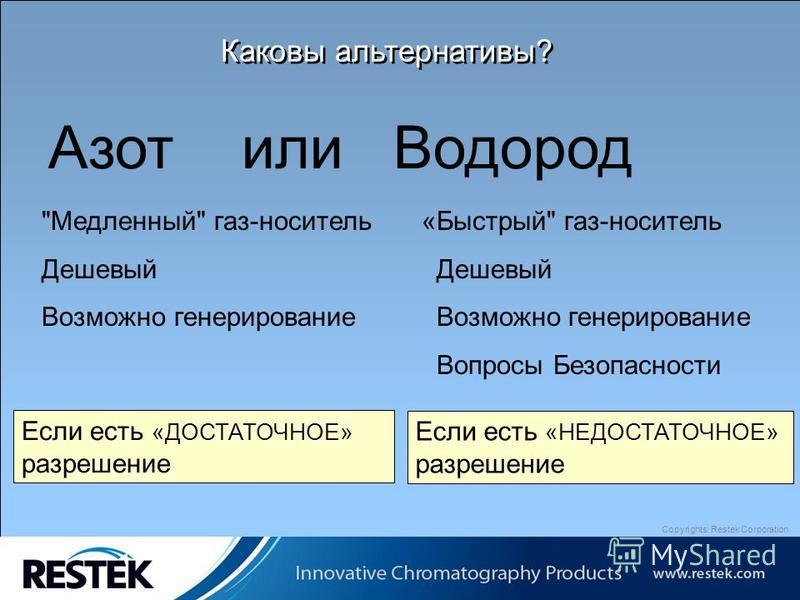 Copyrights: Restek Corporation Каковы альтернативы? Азот или Водород
