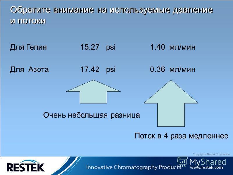 Copyrights: Restek Corporation Обратите внимание на используемые давление и потоки Для Гелия 15.27 psi1.40 мл/мин Для Азота 17.42 psi0.36 мл/мин Очень небольшая разница Поток в 4 раза медленнее