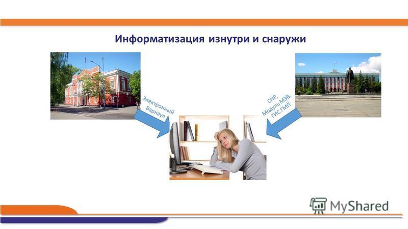 Информатизация изнутри и снаружи Электронный Барнаул СИР, Модуль МЭВ, ГИС ГМП