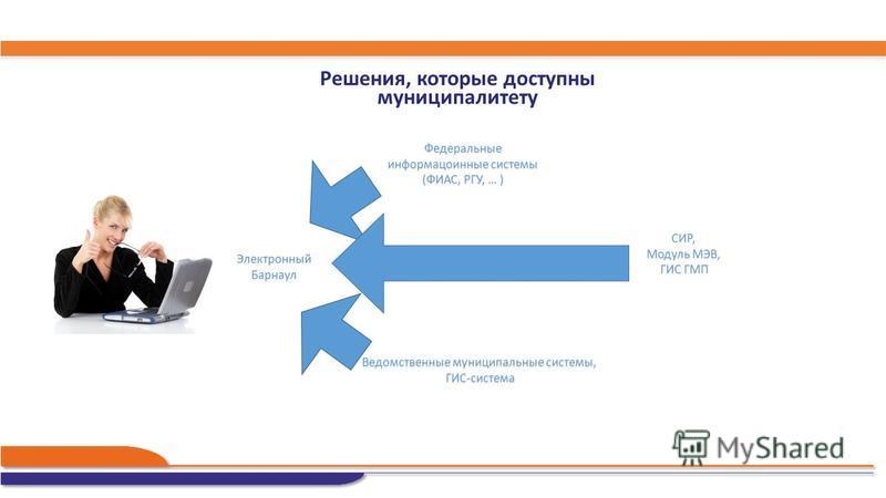 Решения, которые доступны муниципалитету Электронный Барнаул СИР, Модуль МЭВ, ГИС ГМП Ведомственные муниципальные системы, ГИС-система Федеральные информационные системы (ФИАС, РГУ, … )