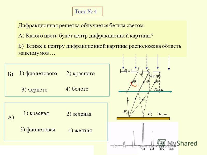 Тест 4 Дифракционная решетка облучается белым светом. А) Какого цвета будет центр дифракционной картины? Б) Ближе к центру дифракционной картины расположена область максимумов … 2) красного 2) зеленая 3) фиолетовая 4) желтая φ C φ FφFφ F0F0 dsinφ d Э