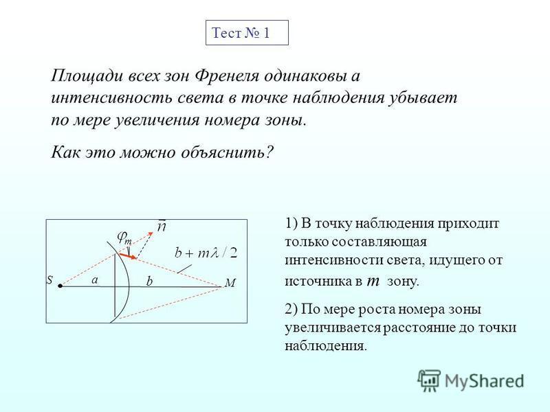 а S b М Площади всех зон Френеля одинаковы а интенсивность света в точке наблюдения убывает по мере увеличения номера зоны. Как это можно объяснить? Тест 1 1) В точку наблюдения приходит только составляющая интенсивности света, идущего от источника в