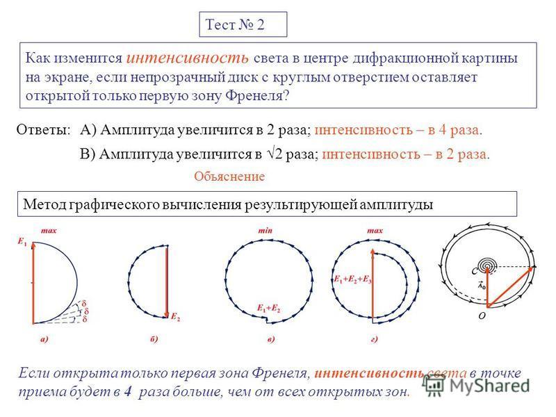 Тест 2 Как изменится интенсивность света в центре дифракционной картины на экране, если непрозрачный диск с круглым отверстием оставляет открытой только первую зону Френеля? Ответы:А) Амплитуда увеличится в 2 раза; интенсивность – в 4 раза. Метод гра