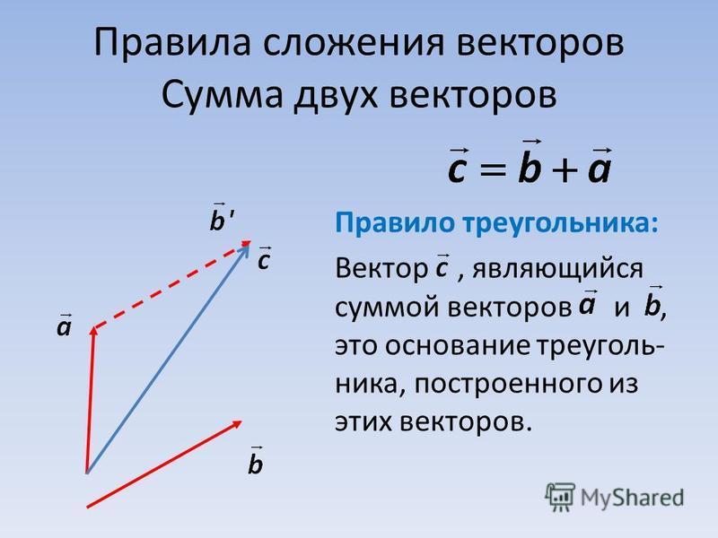 Правила сложения векторов Сумма двух векторов Правило треугольника: Вектор, являющийся суммой векторов и, это основание треугольника, построенного из этих векторов.