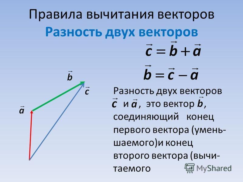 Правила вычитания векторов Разность двух векторов Разность двух векторов и, это вектор, соединяющий конец первого вектора (уменьшаемого)и конец второго вектора (вычитаемого