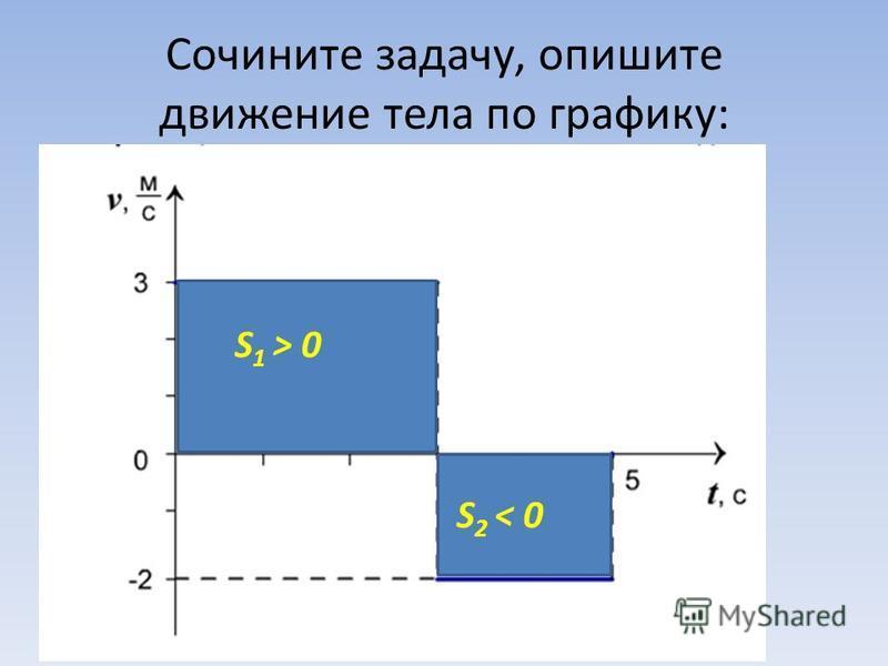 Сочините задачу, опишите движение тела по графику: S 1 > 0 S 2 < 0
