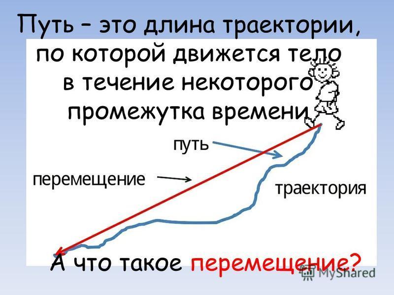 Путь – это длина траектории, по которой движется тело в течение некоторого промежутка времени А что такое перемещение?