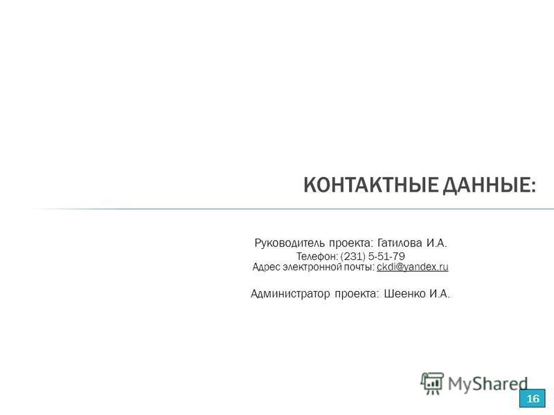 Руководитель проекта: Гатилова И.А. Телефон: (231) 5-51-79 Адрес электронной почты: ckdi@yandex.ruckdi@yandex.ru Администратор проекта: Шеенко И.А. КОНТАКТНЫЕ ДАННЫЕ: 16