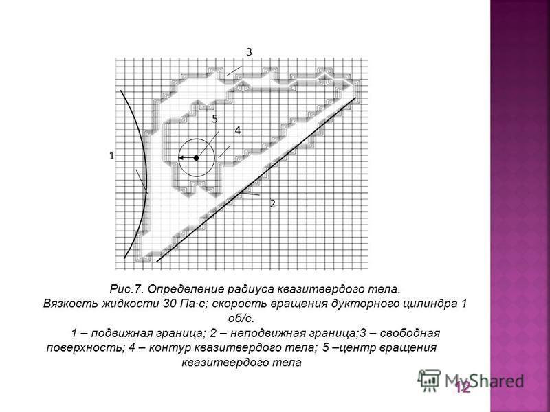 Рис.7. Определение радиуса квази твердого тела. Вязкость жидкости 30 Па·с; скорость вращения дукторного цилиндра 1 об/с. 1 – подвижная граница; 2 – неподвижная граница;3 – свободная поверхность; 4 – контур квази твердого тела; 5 –центр вращения квази
