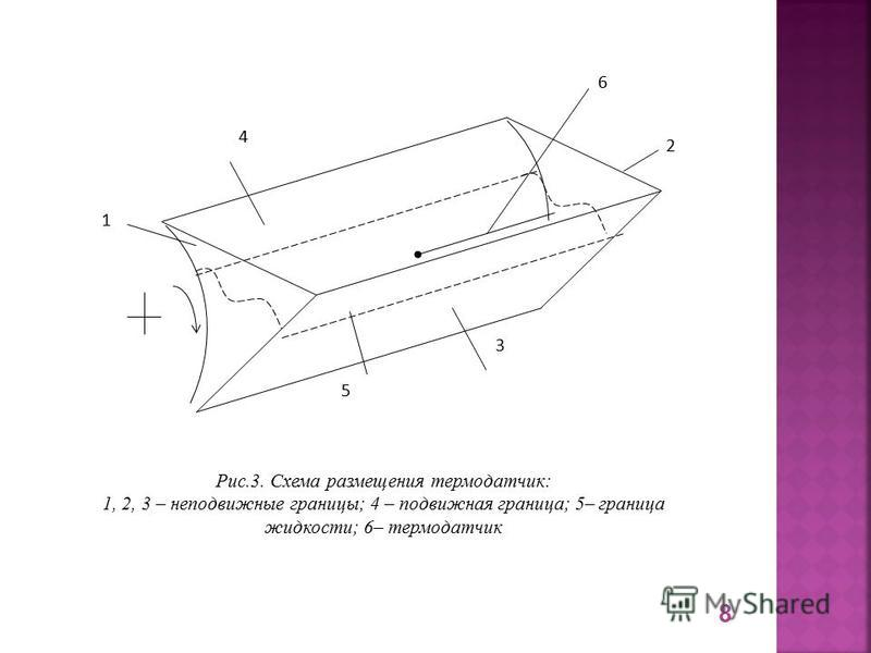2 4 1 6 3 5 8 Рис.3. Схема размещения термодатчик: 1, 2, 3 – неподвижные границы; 4 – подвижная граница; 5– граница жидкости; 6– термодатчик