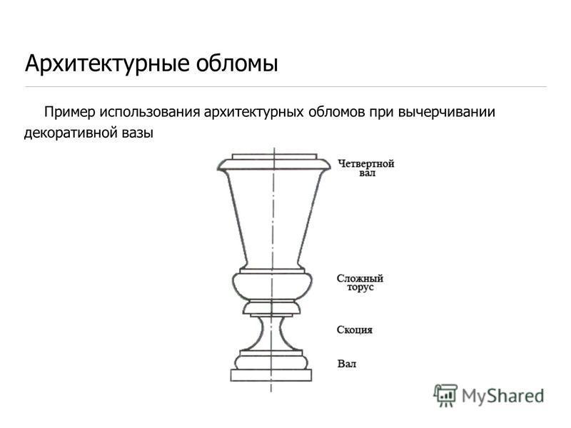 Архитектурные обломы Пример использования архитектурных обломов при вычерчивании декоративной вазы