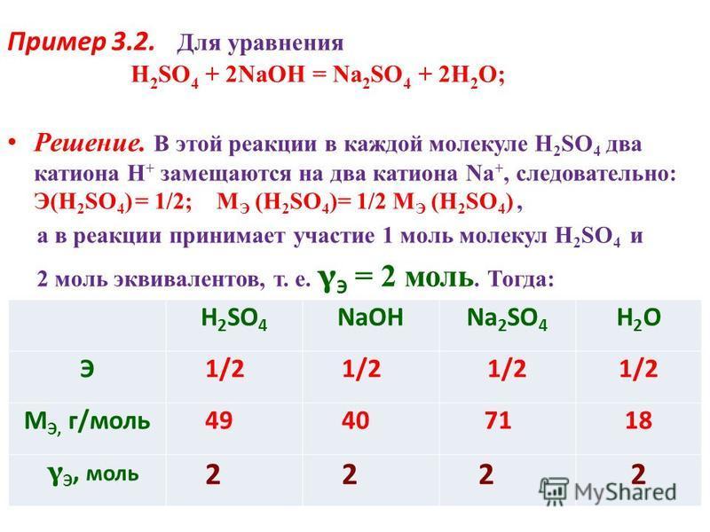 Пример 3.2. Для уравнения H 2 SO 4 + 2NaOH = Na 2 SO 4 + 2H 2 O; Решение. В этой реакции в каждой молекуле H 2 SO 4 два катиона Н + замещаются на два катиона Na +, следовательно: Э(Н 2 SO 4 ) = 1/2; М Э (Н 2 SO 4 )= 1/2 М Э (Н 2 SO 4 ), а в реакции п